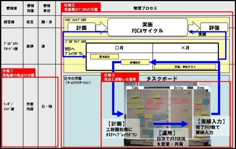 TF概念図