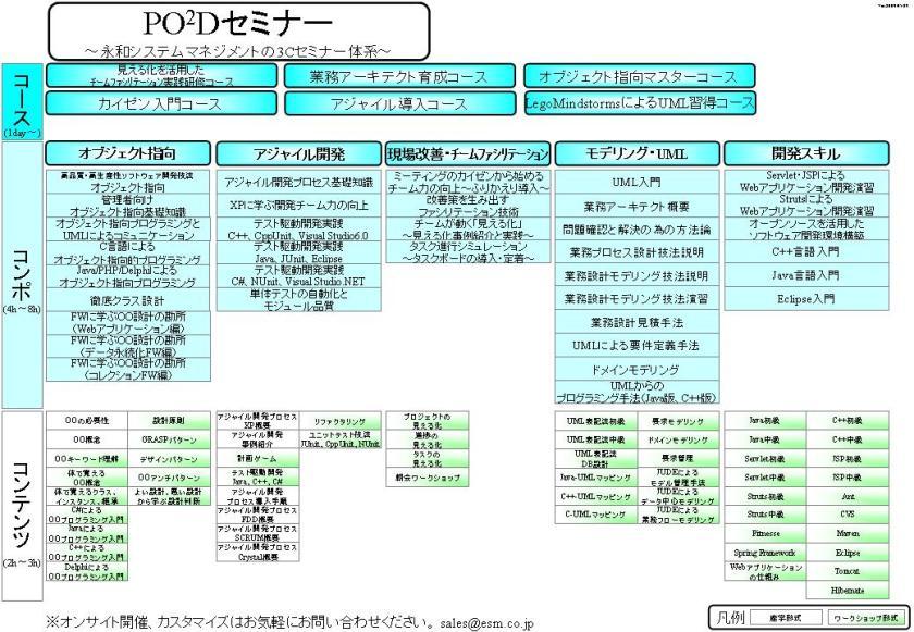 seminar_system(20090525)
